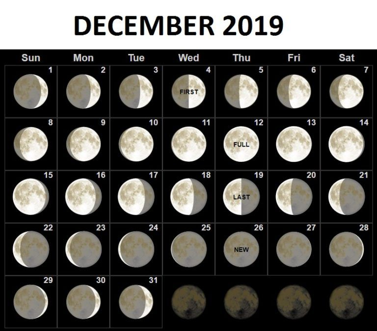 December 2019 Calendar Moon Phases Template