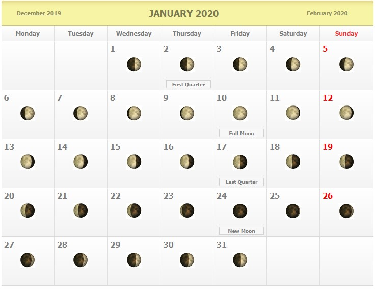 Moon Phases Calendar January 2020