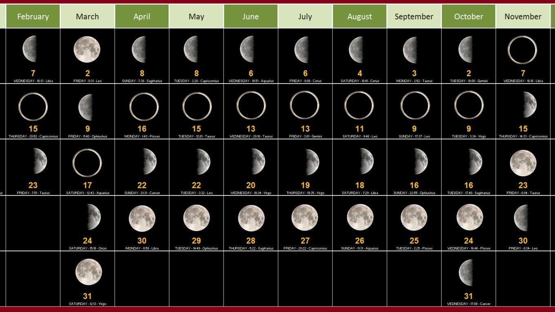 New Moon Phases Calendar For December 2019