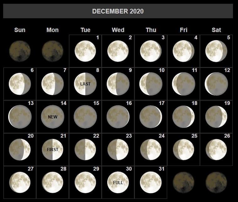 December 2020 Moon Calendar