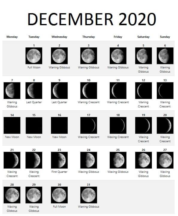 Moon Calendar For December 2020