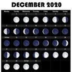 New Moon Calendar December 2020