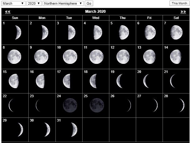 Moon March 2020 Calendar