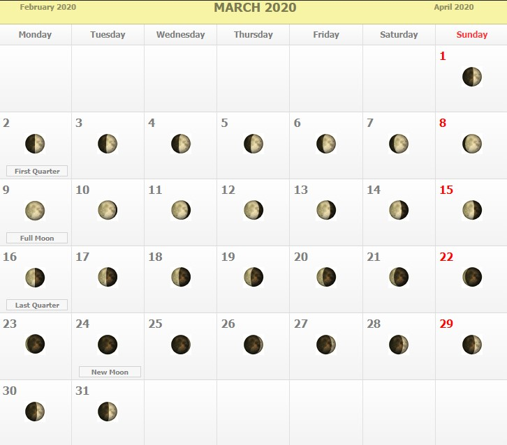 Moon Phase Calendar March 2020