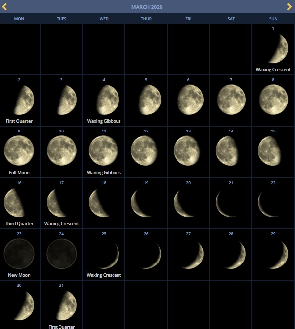 Moon calendar march 2020 Template