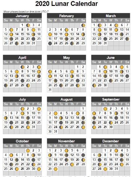 2020 Lunar Calendar Phases Template
