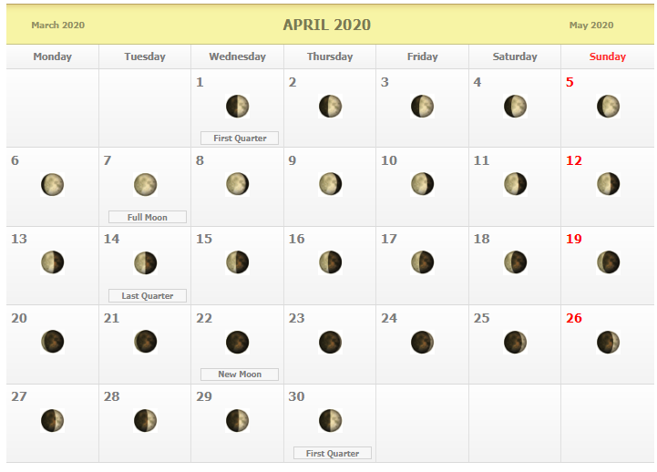 April 2020 Lunar Calendar Phases Template with Full & New Moon 3