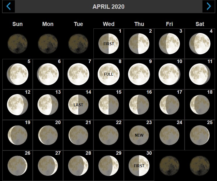 April 2020 Lunar Calendar Phases