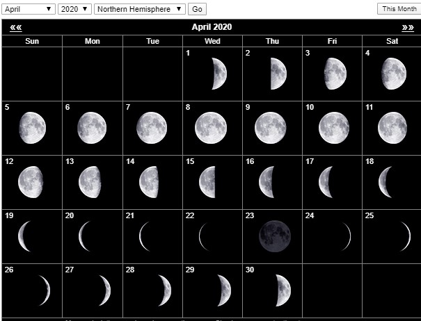 April 2020 Moon Phases Calendar