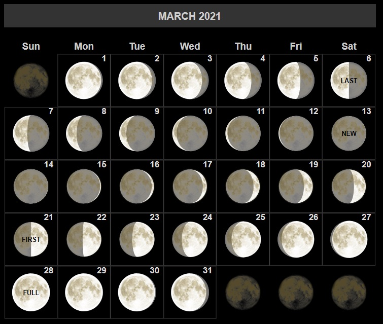 March 2021 Moon Phases Calendar