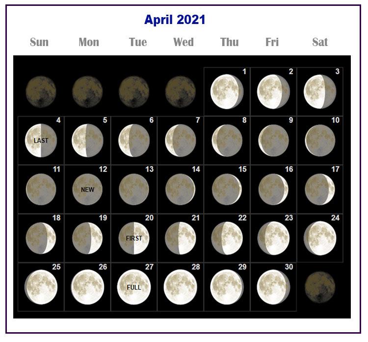 New Moon April 2021