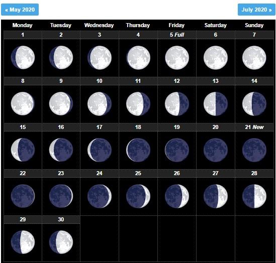 June 2020 Lunar Calendar Phases