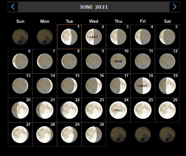 June 2021 Moon Phases Template