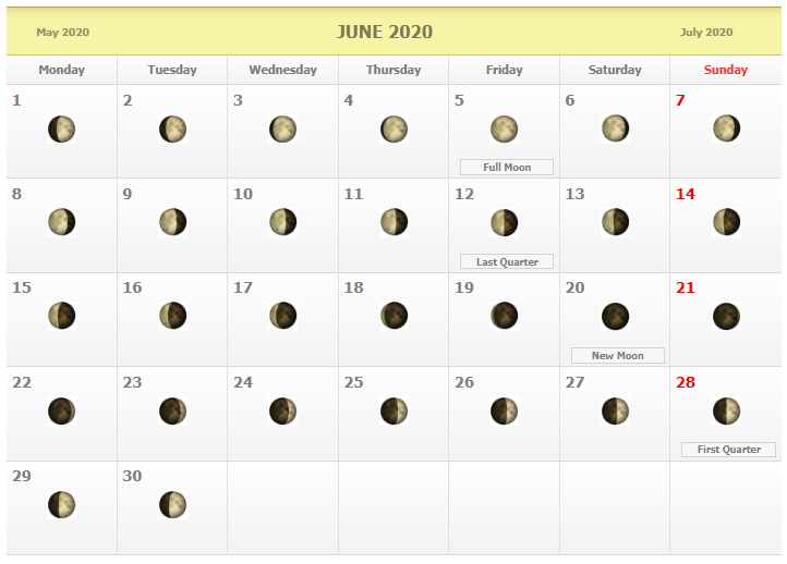 New Full Moon Lunar Phases June 2020 Calendar