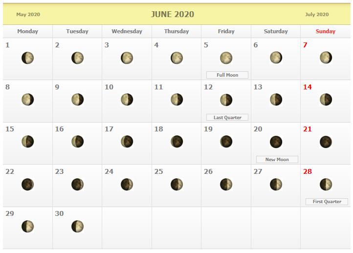 New FUll MOON PHASES FOR JUNE 2020 CALENDAR