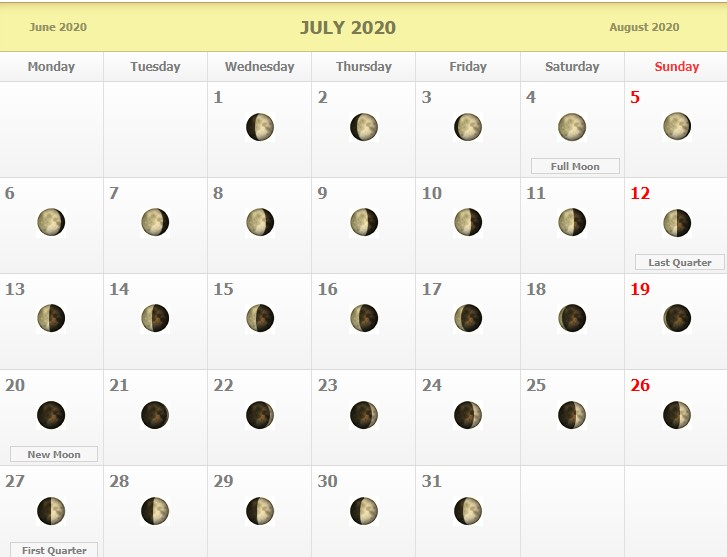 Full and New July 2020 Moon Phases Template